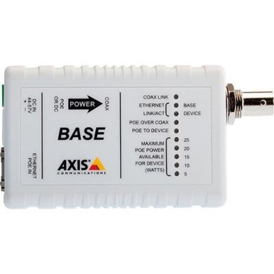 Axis Security Accessories